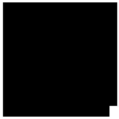 Mehtin's Telegram